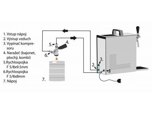 zapojeni chlazení s kompresorem
